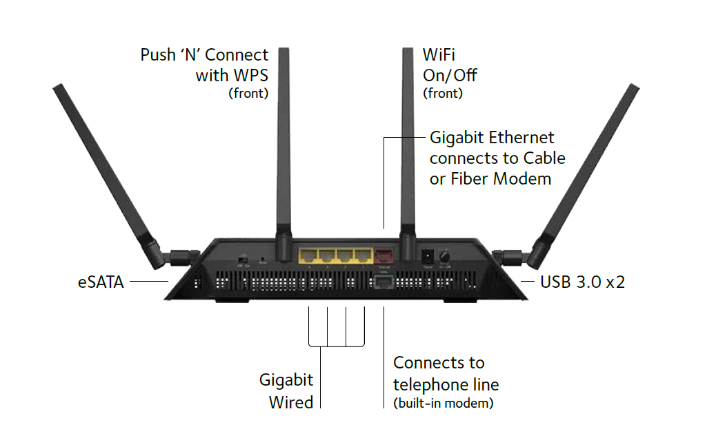 Product_Diagram telephone network interface wiring diagram 6 on telephone network interface wiring diagram