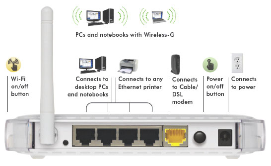 Wiring Diagram For Netgear Wireless Router : Page not found